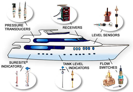 Commercial Marine Fluid Sensors and Controls